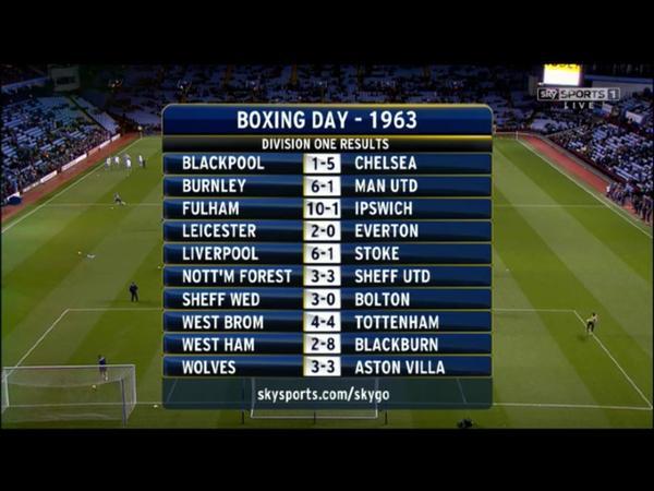 Les résultats du Boxing Day de 1963 © Sky Sport